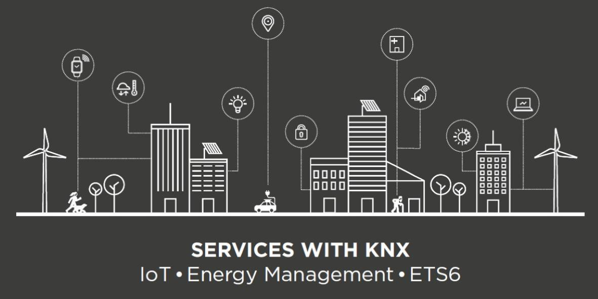 Services with KNX image